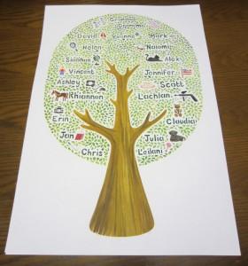 Rhi tree1