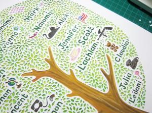 Rhi tree2